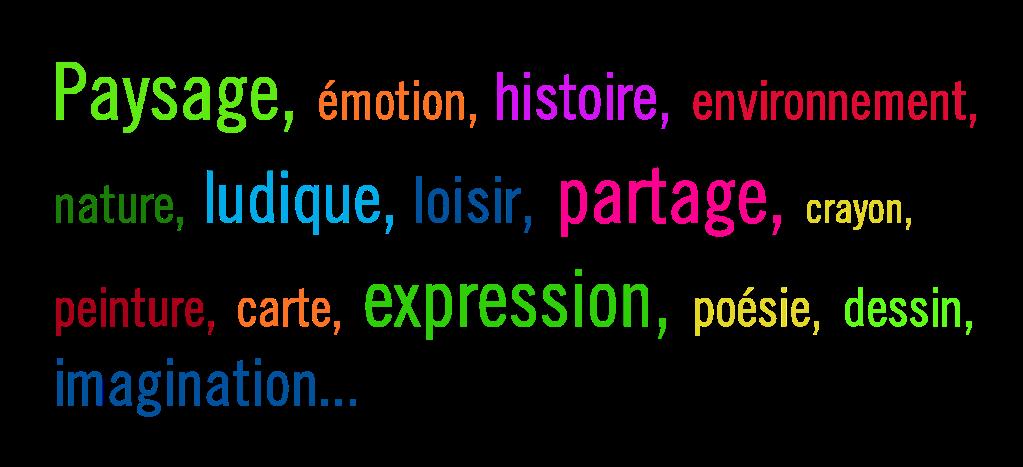 mots_cles_Ateliers_Parcours_paysages